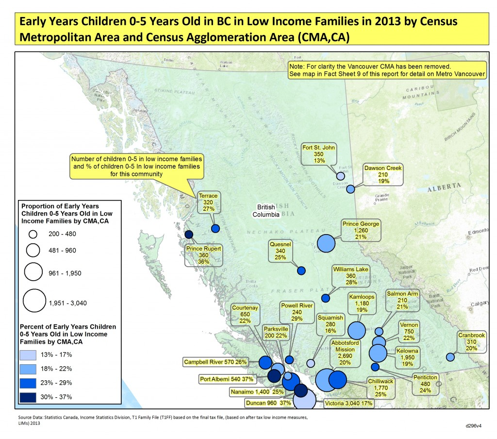Early Childhood Poverty in BC Urban Areas Outside of Metro Vancouver